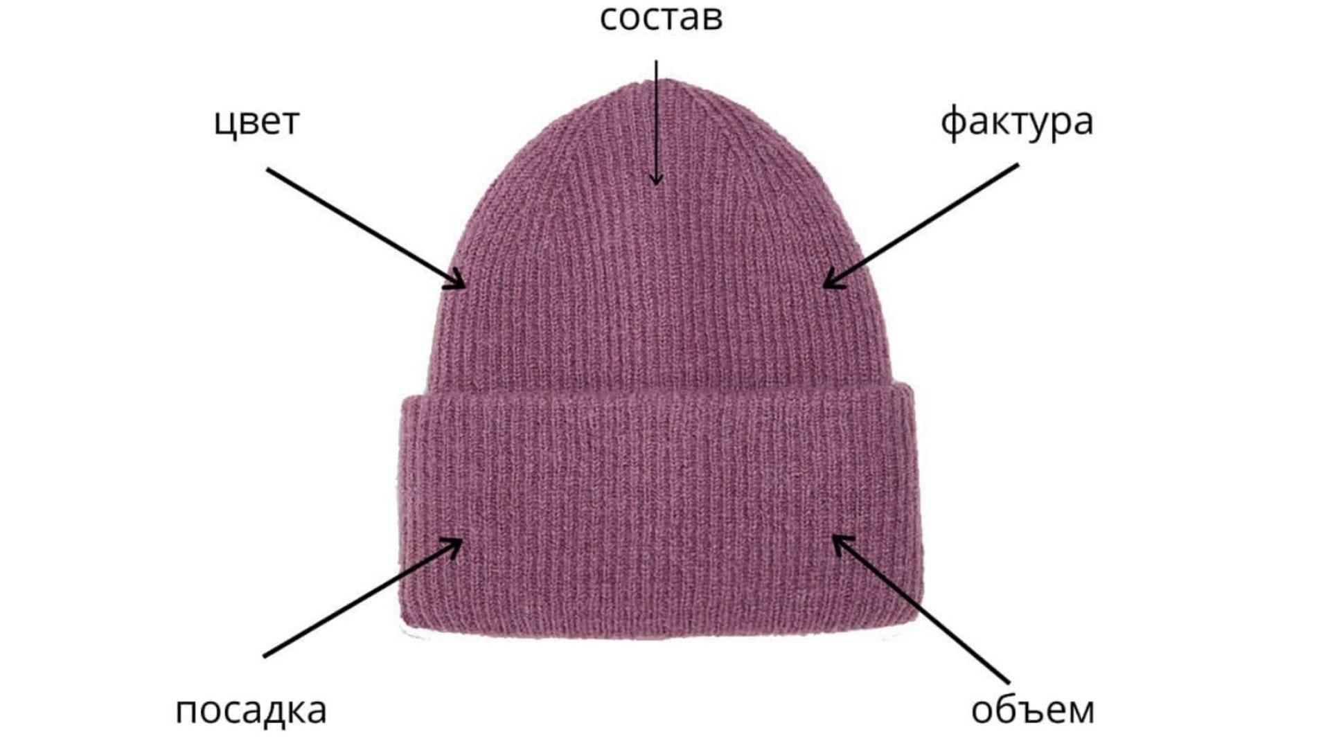 Как подобрать шапку